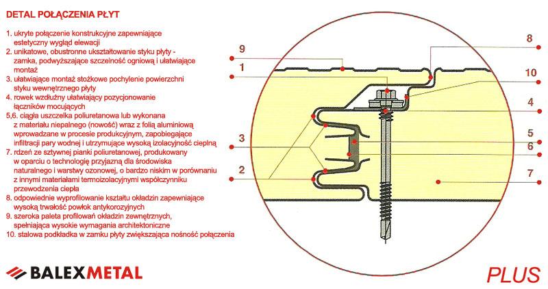 Bardzo dobry Płyta warstwowa BALEX ze styropianu lub poliuretanu JAW - Konin IC15
